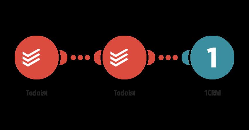 Create 1CRM tasks from Todoist tasks