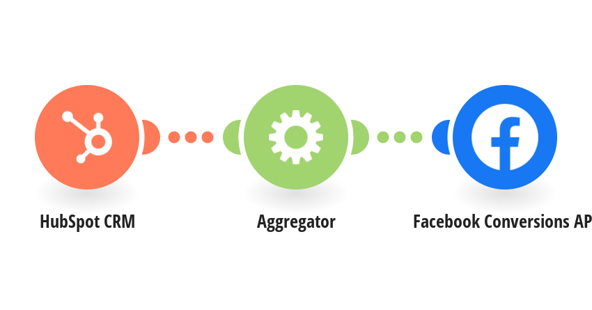 Send new contacts from HubSpot CRM to Facebook Conversions API