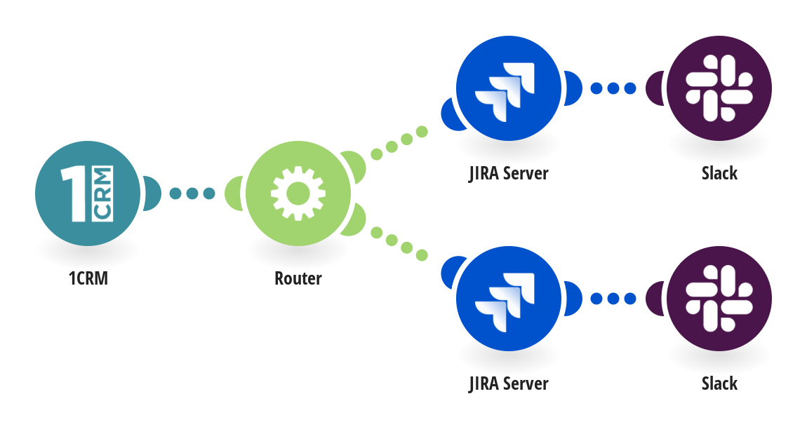Create JIRA issues from 1CRM project tasks