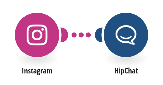Send HipChat messages for new Instagram photos