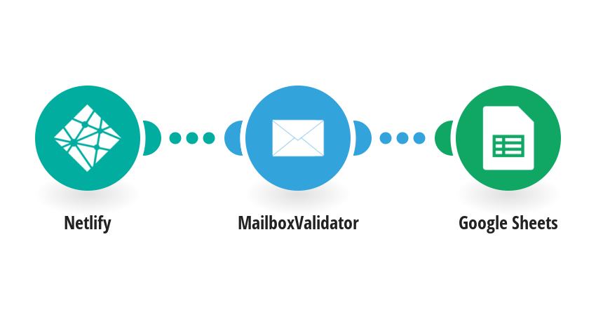Add Google Sheets rows from Netlify form submissions after verifying email with MailboxValidator