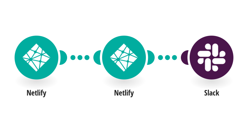 Create Netlify site deploys from form submissions and send a Slack message
