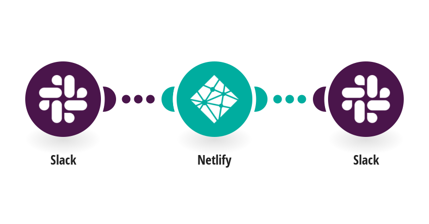 Create Netlify site deploys from Slack messages