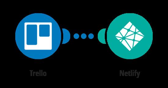 Create Netlify site deploys when a new Trello card is created