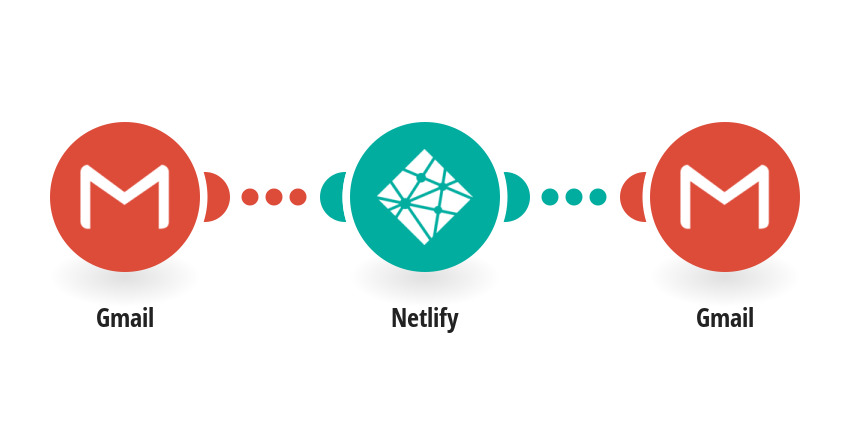 Create Netlify site deploys when receiving a new email
