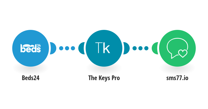 Create a The Keys Pro shared digicode for new Beds24 bookings and send a personalized SMS