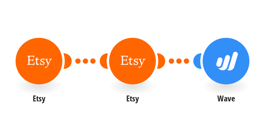 Save new Etsy transactions in Wave