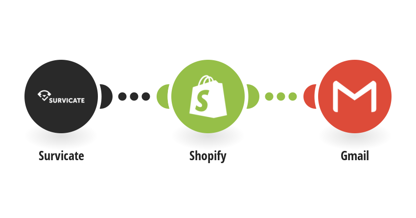 Create Shopify discount codes from Survicate negative survey answers