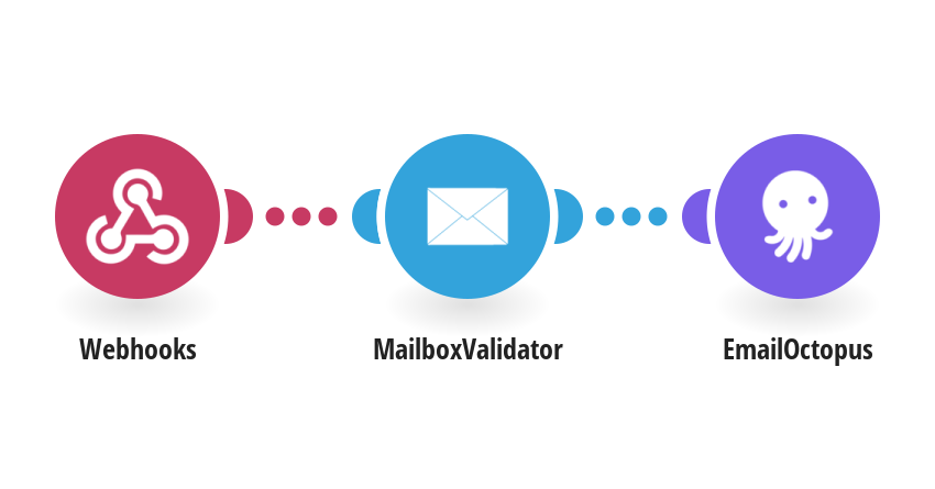 Create new EmailOctopus contacts from Custom Webhooks