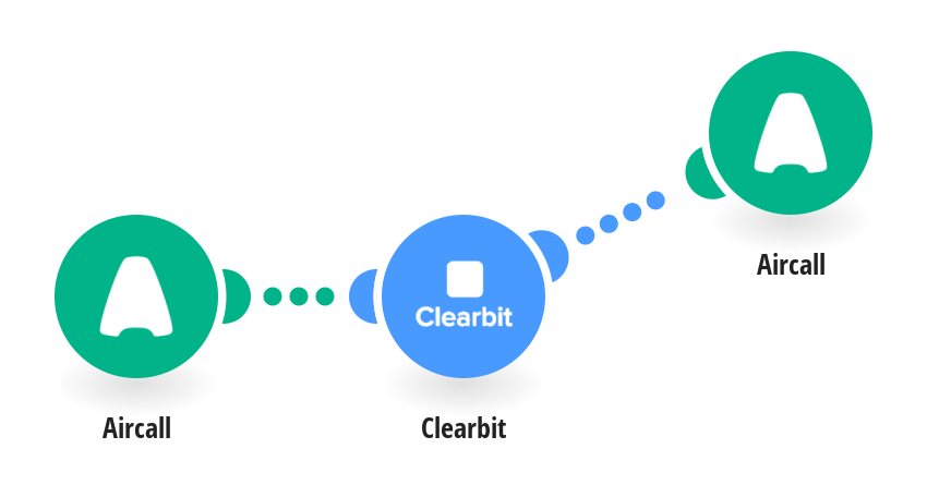 Display contextual information to your Aircall agents with Clearbit