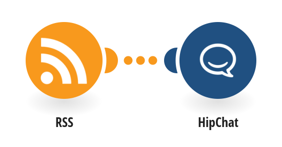 Send HipChat messages for new RSS feed items