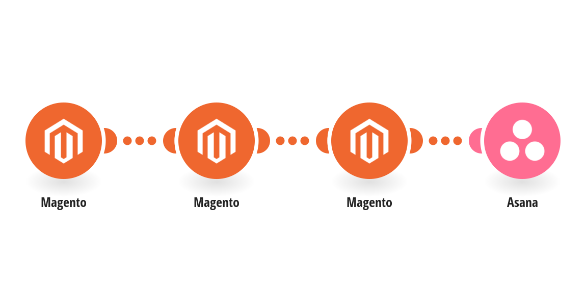 Create Asana tasks from new Magento orders