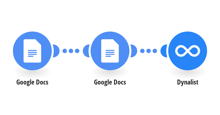 Create Dynalist content from Google Docs
