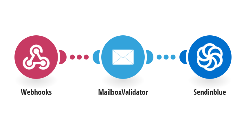Create Sendinblue contacts from Custom Webhooks and verifying emails with MailboxValidator
