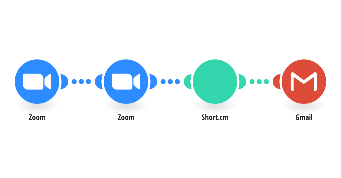 Personalize Zoom links with Short.io and share them via Gmail