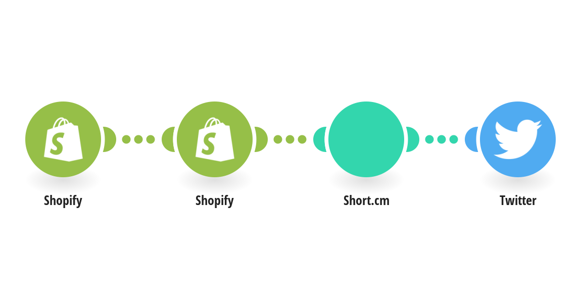 Generate Short.io personalized links for new Shopify pages