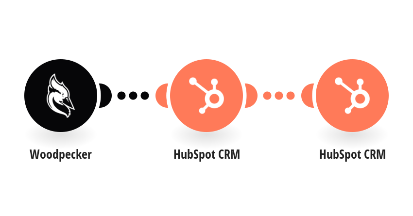 Update HubSpot CRM contacts from sent emails in Woodpecker