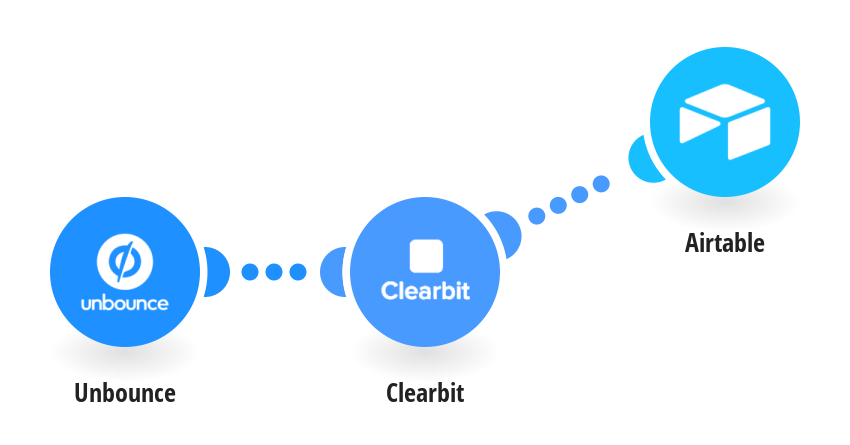 Create Airtable records from Unbounce submissions and Clearbit