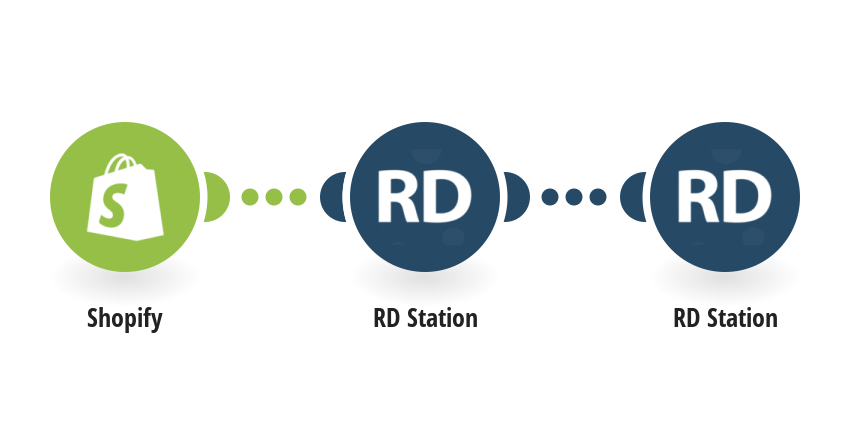 Create RD Station leads for new Shopify orders