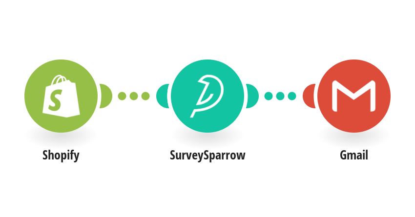 Send SurveySparrow survey links to Shopify customers