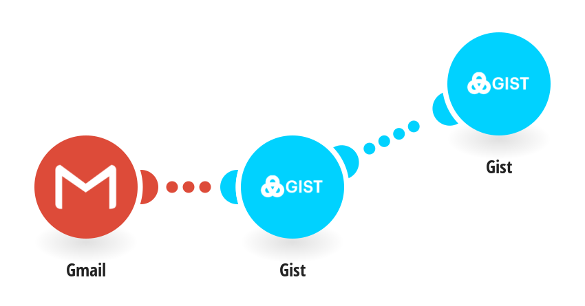 Create Gist leads from labeled emails