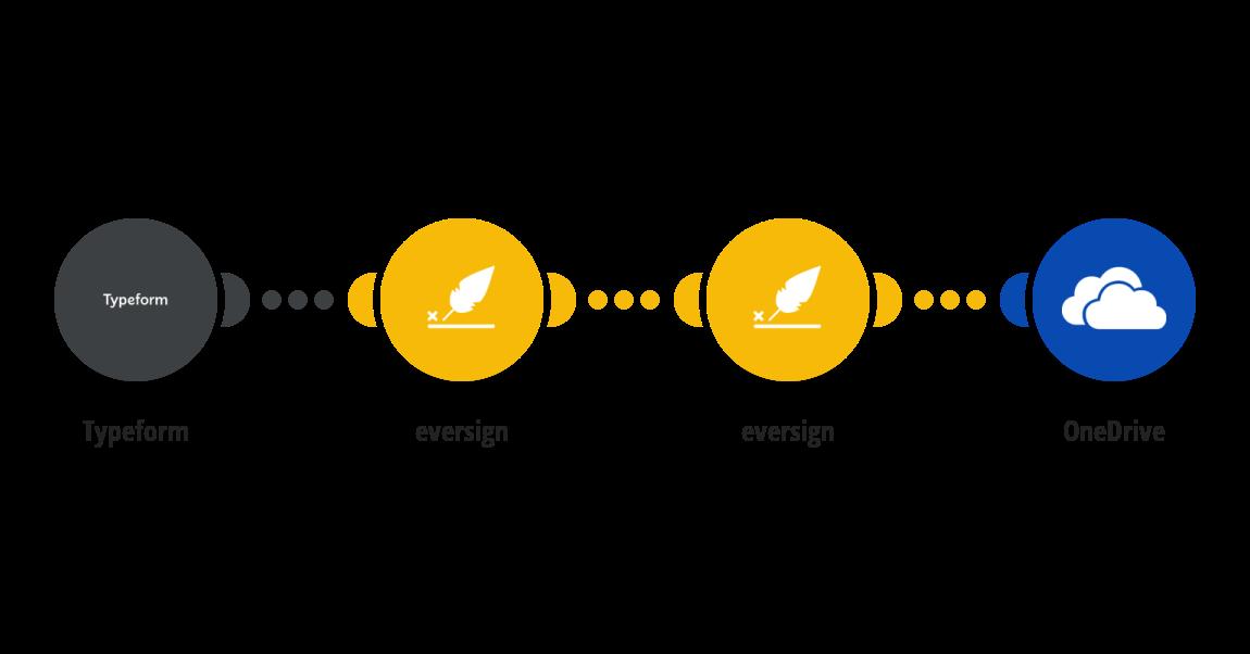 Create Eversign documents from Typeform responses