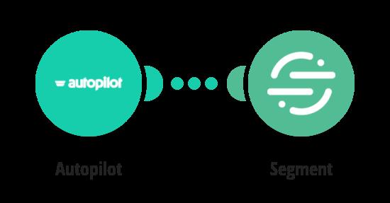 Identify Segment users from Autopilot events