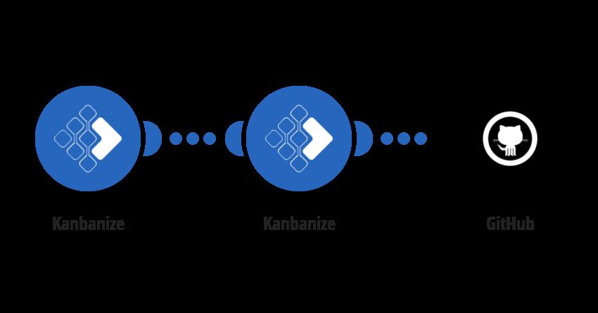 Create GitHub issues for new Kanbanize tasks