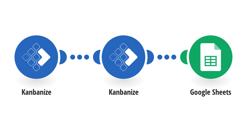 Export Kanbanize tasks to Google Sheets automatically