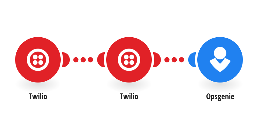Create a new alert in Opsgenie from new Twilio message