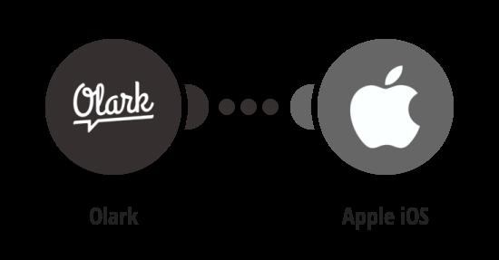 Create iOS push notifications for new Olark conversations