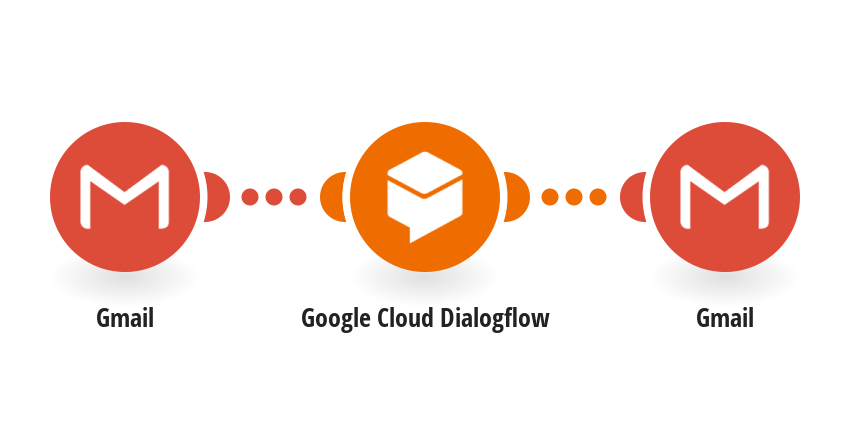 Process emails automatically with Dialogflow intents API