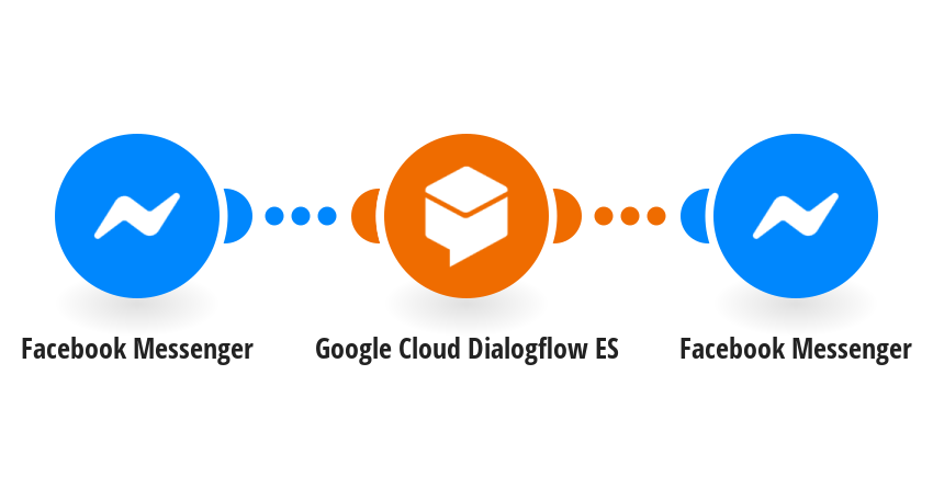 Detect Dialogflow intents for new Messenger messages