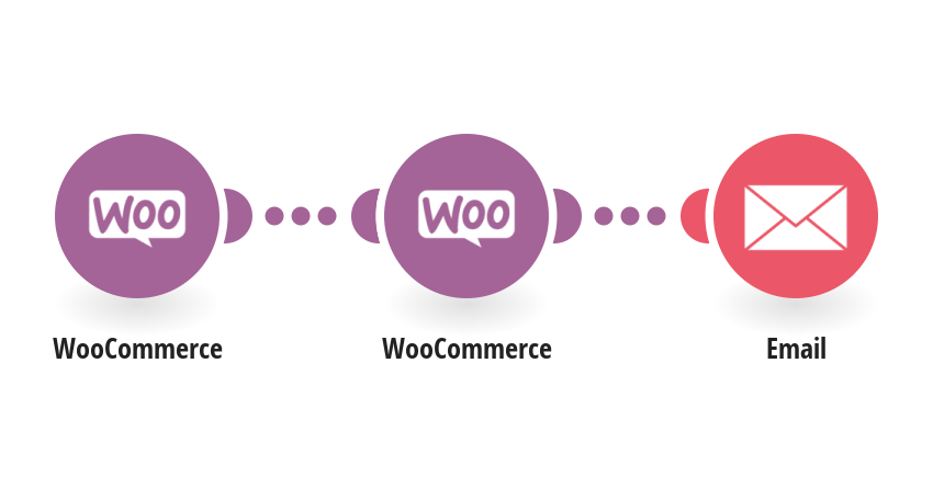 Send emails for new WooCommerce orders