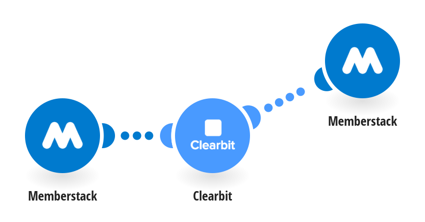 Enrich Memberstack members data with Clearbit