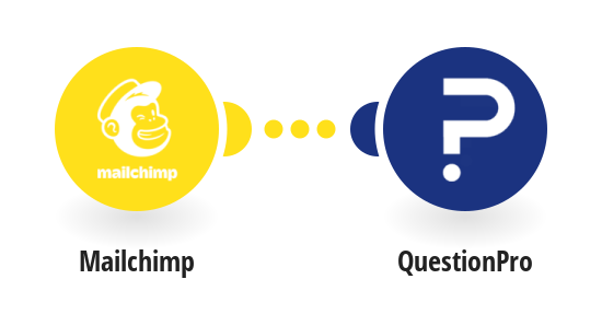 Send QuestionPro surveys for new Mailchimp unsubscribe events