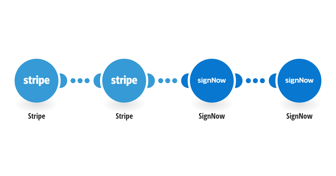 Send SignNow invites for new Stripe payments