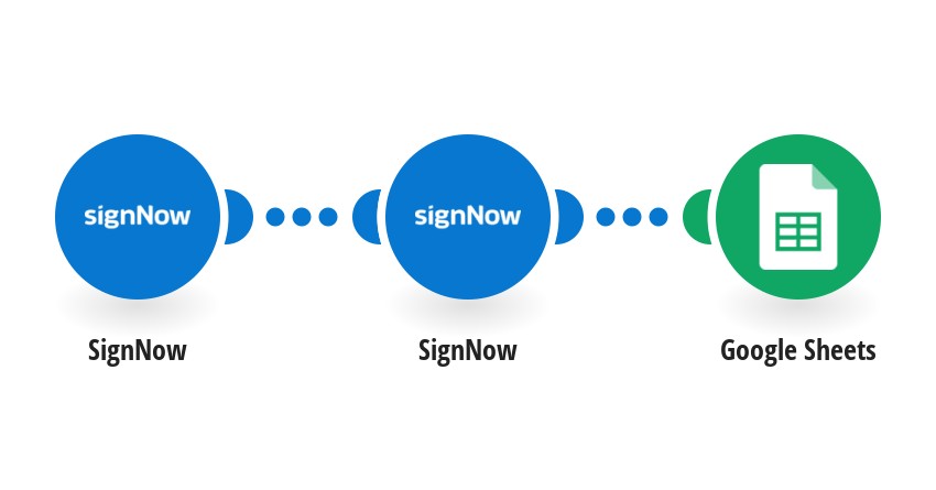 Record SignNow events in Google Sheets
