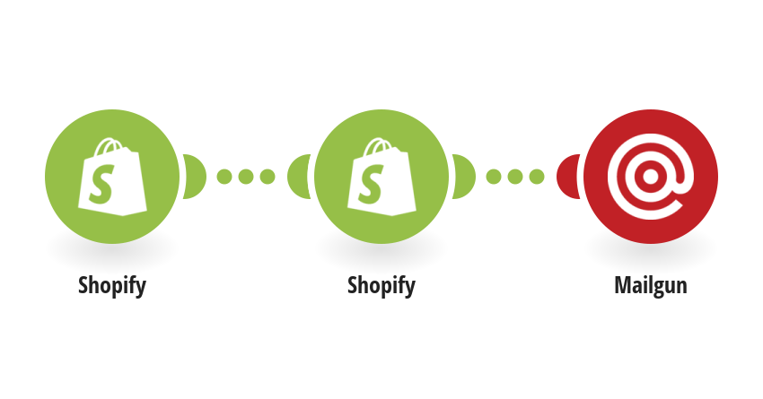 Send Mailgun emails for new Shopify products