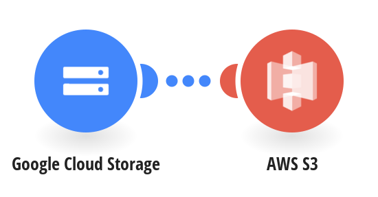 Backup your Google Cloud Storage files to AWS S3