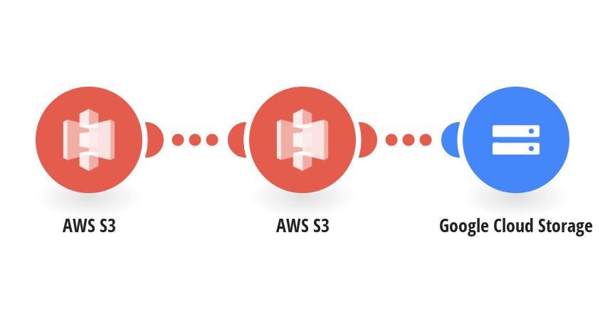 Migrate AWS S3 files to Google Cloud Storage