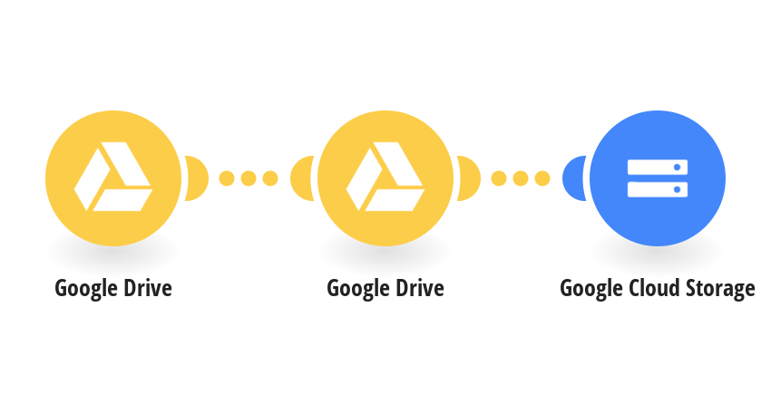 Migrate a Google Drive folder to Google Cloud Storage