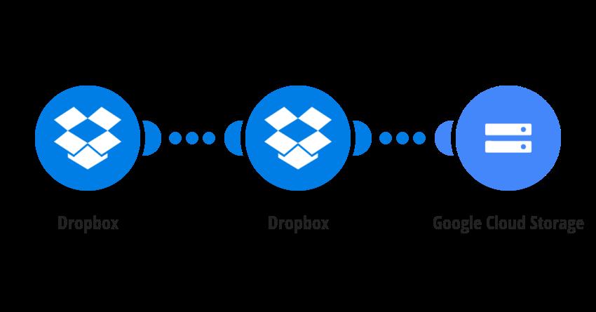 Upload new Dropbox files to Google Cloud Storage