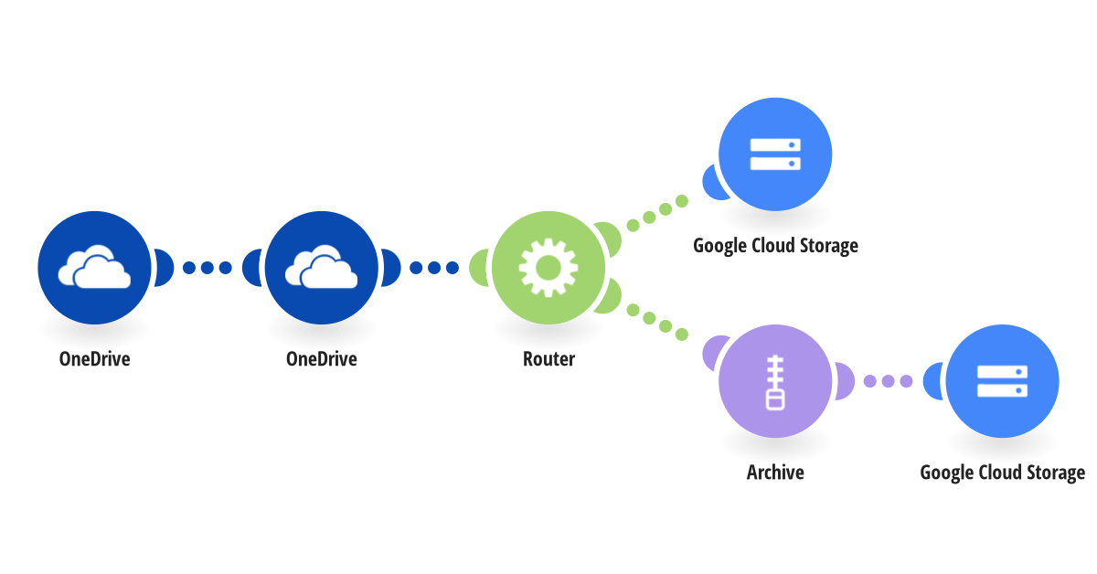 Upload new OneDrive files to Google Cloud Storage