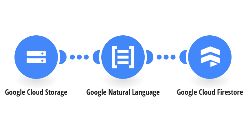 Analyze new GCS objects with Google Natural Language and save the results in Firestore
