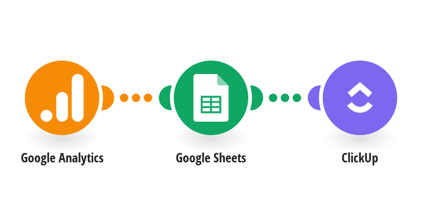Add new Google Analytics reports to a Google Sheet and ClickUp as tasks