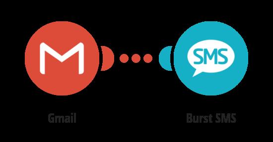 Send Burst SMS messages for new emails