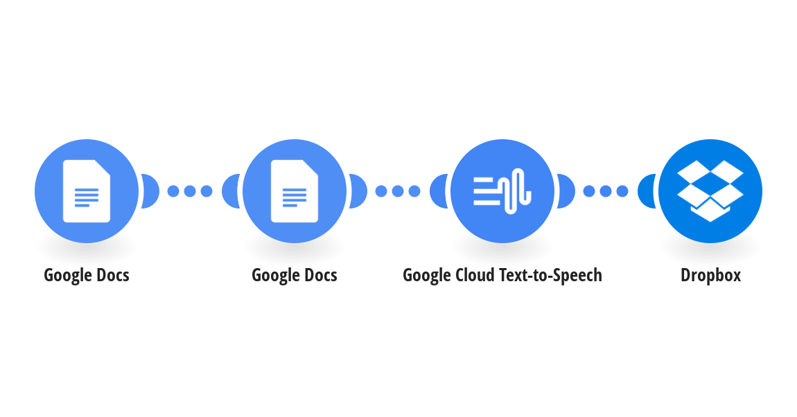Convert Google Docs to audio files automatically
