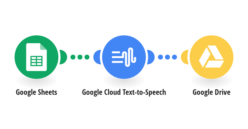 Convert Google Sheets text cells to audio files with Google Text-to-Speech