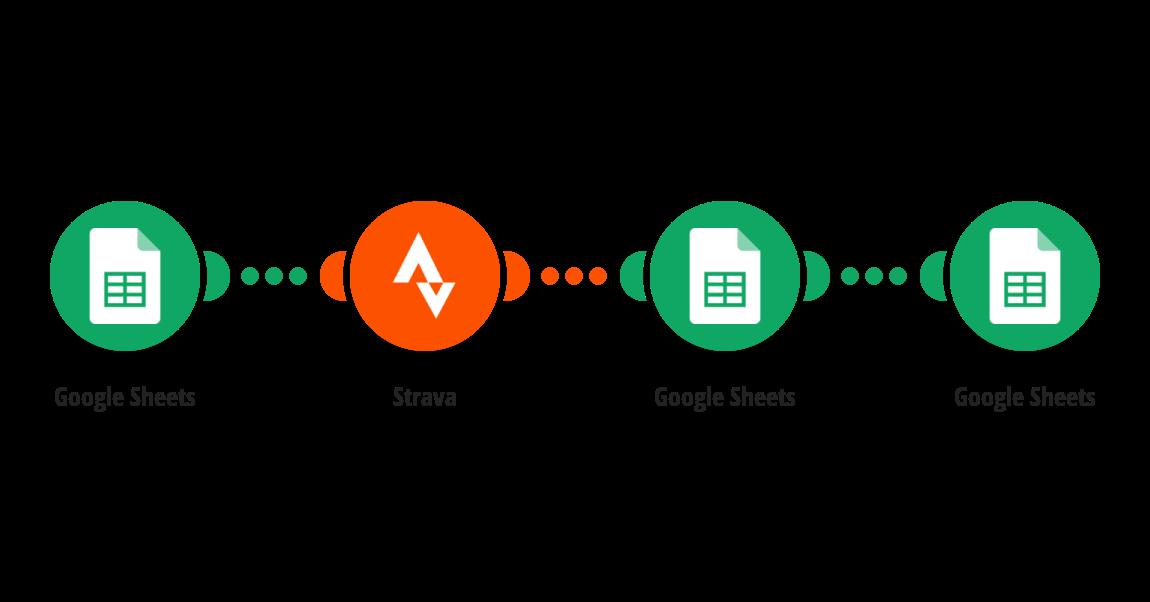 Save Strava Ride Activities to Google Sheets